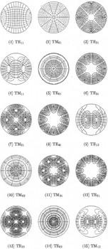 circular_WG.JPG